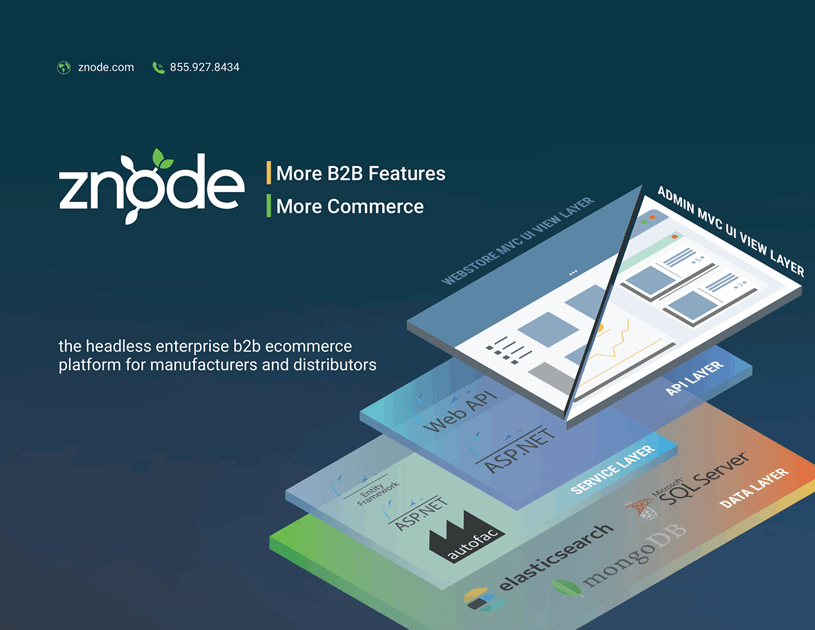 Znode Reference Architecture Cover